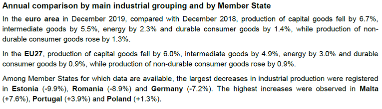2020-02-13__Eurostat PI 002