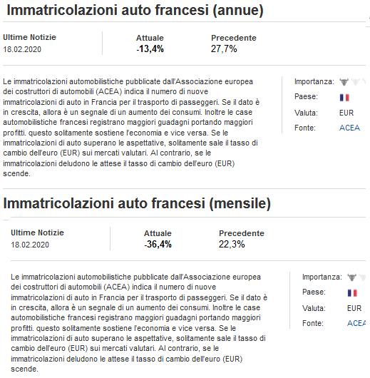 2020-02-18__Francia auto