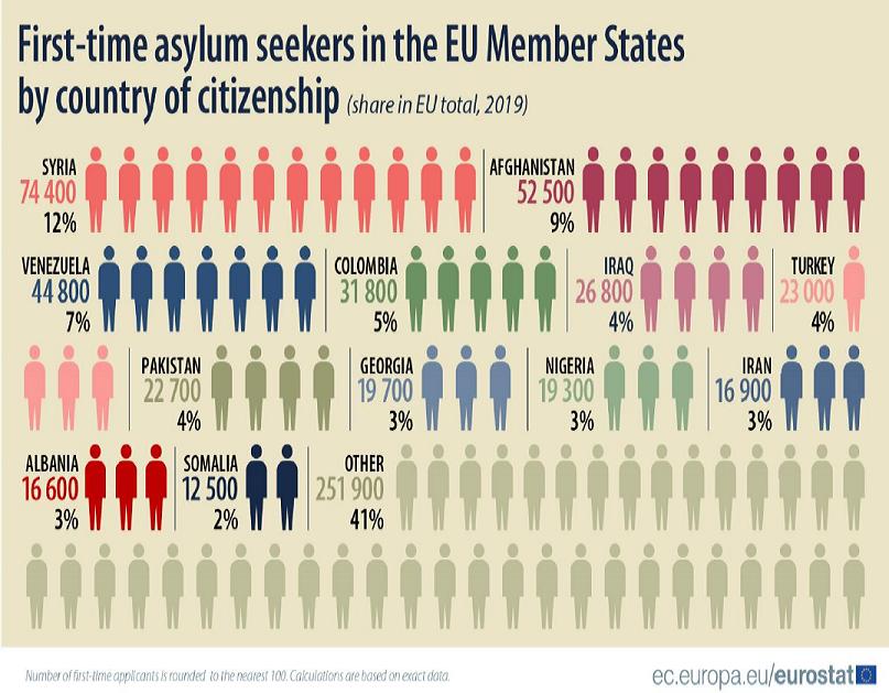 2020-03-22__Eurostat