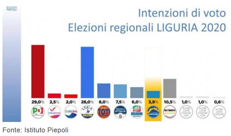 2020-03-27__Liguria 001