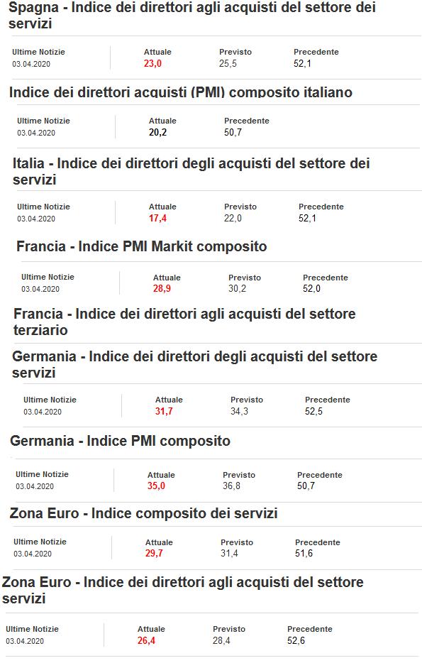2020-04-04__Indicatori Economici 001