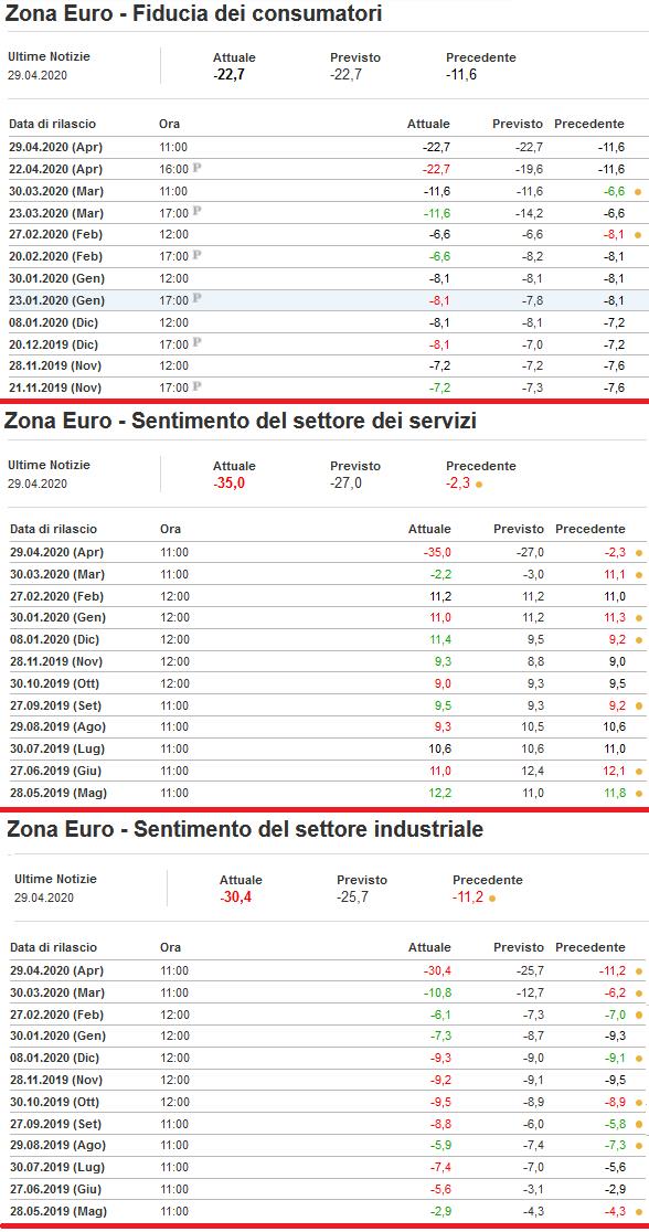 2020-04-29__Eurozona 001