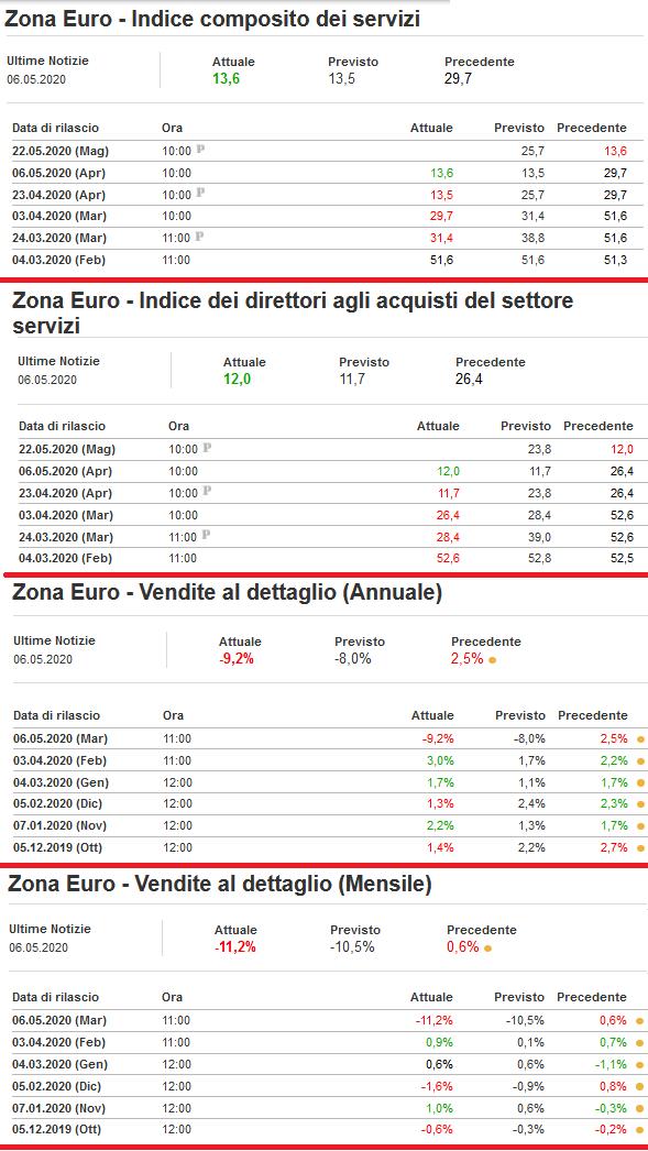 2020-05-06__Eurozona 001