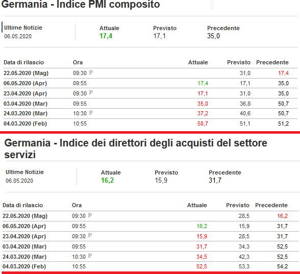 2020-05-06__Germania PMI