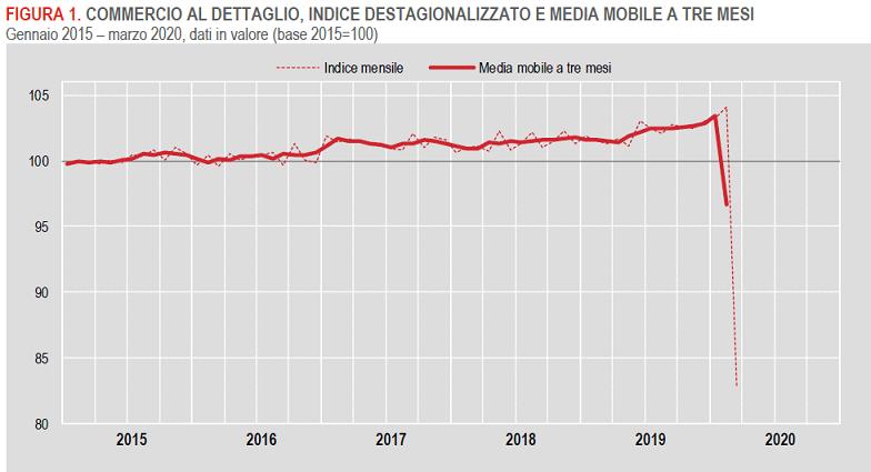 2020-05-07__Istat 001