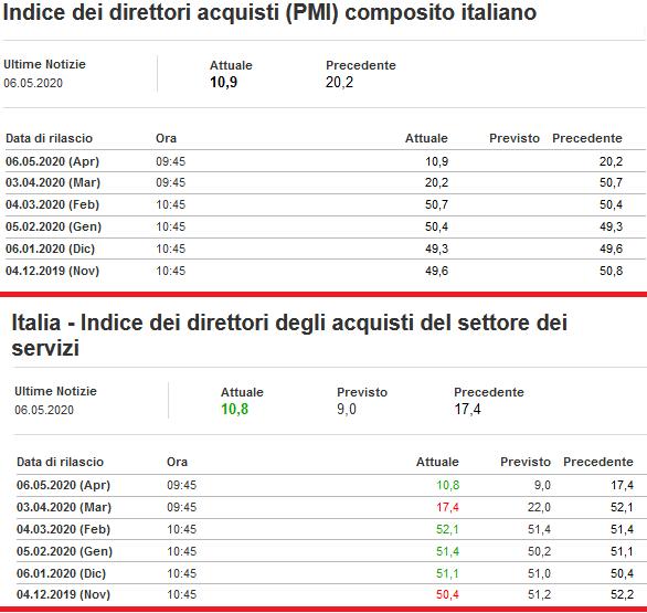 2020-05-07__Italia PMI 001