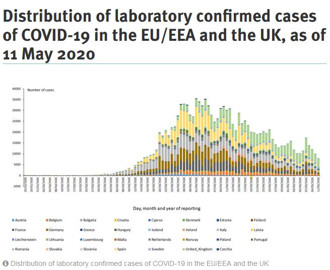2020-05-11__Coronavirus stat 002