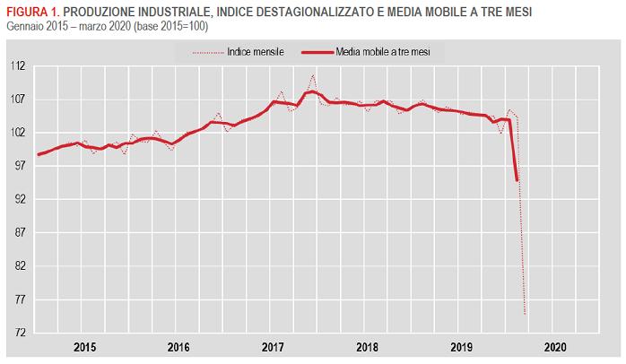 2020-05-11__Istat 001