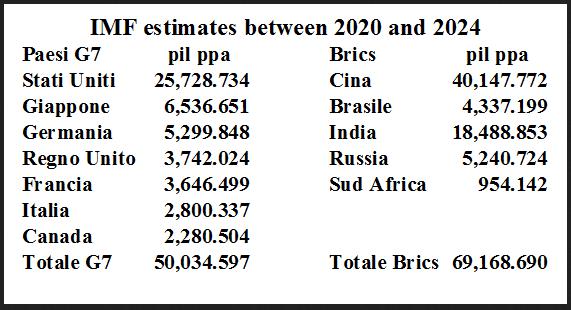 2020-05-19__Brasile 001
