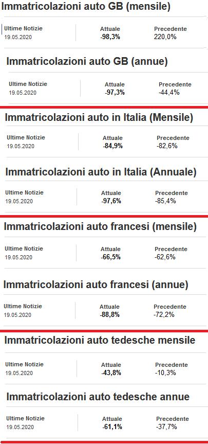 2020-05-19__Immatricolazioni auto 001
