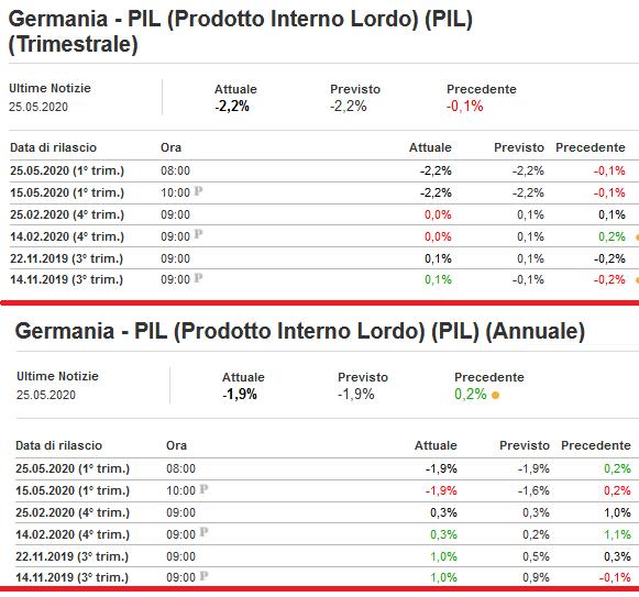 2020-05-25__Germania Pil Q1 001
