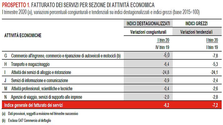 2020-05-28__Istat 001