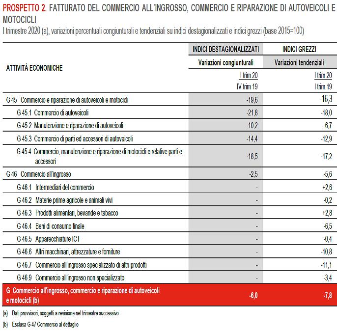 2020-05-28__Istat 002