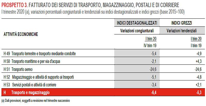 2020-05-28__Istat 003
