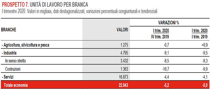 2020-05-29__Italia pil Q1 016