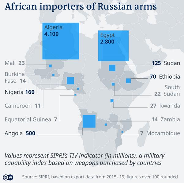 2020-06-03__Russia Africa 003