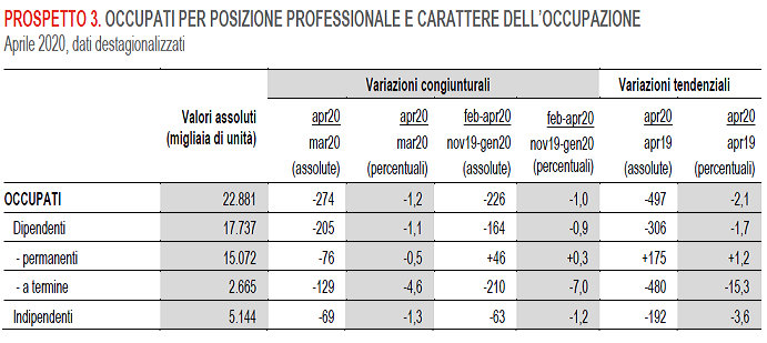 2020-06-03__Istat 005
