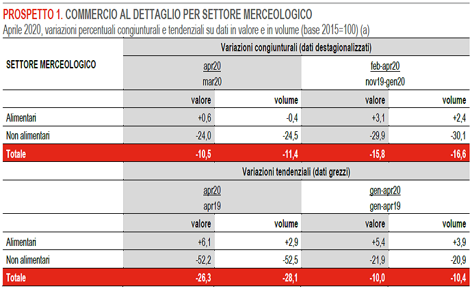 2020-06-05__Istat. 002