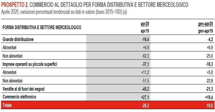 2020-06-05__Istat. 003