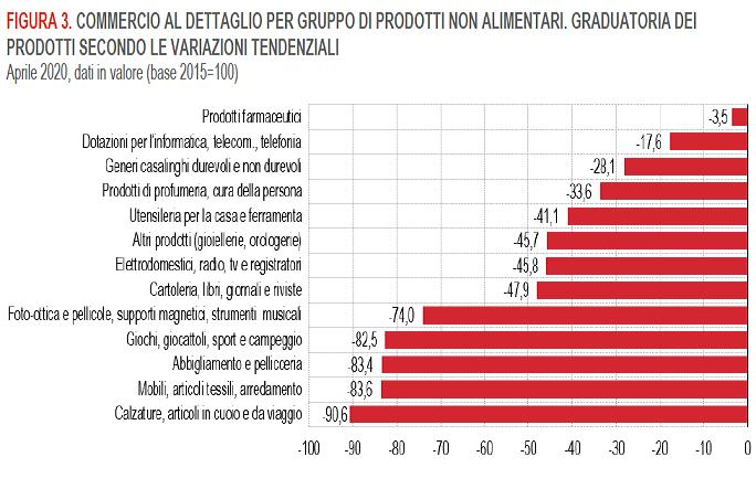 2020-06-05__Istat. 004