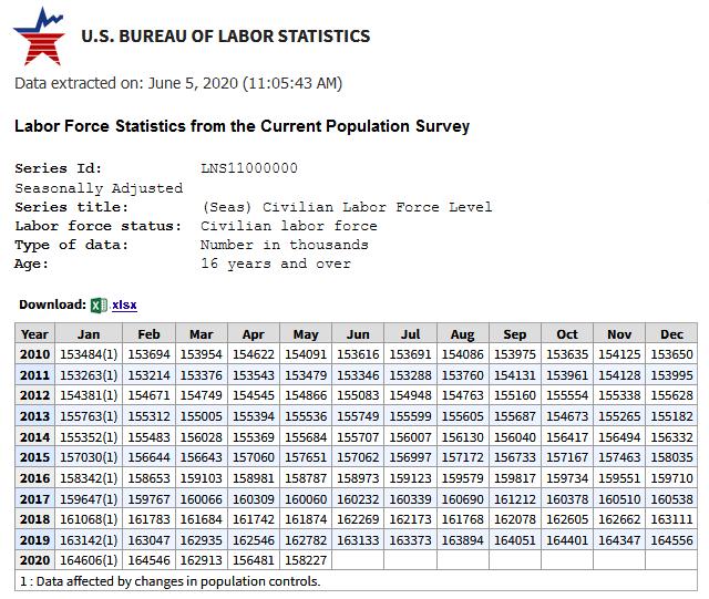 2020-06-05__Usa Occupati 000