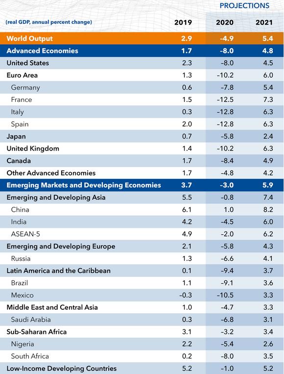 2020-06-25__IMF 013