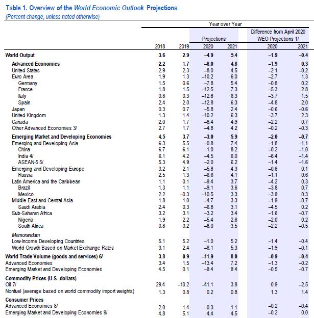 2020-06-25__IMF 014