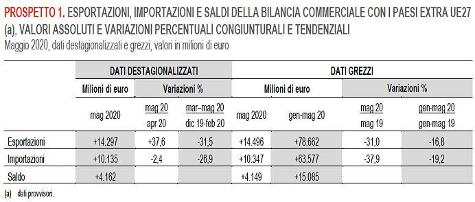 2020-06-27__Istat 001