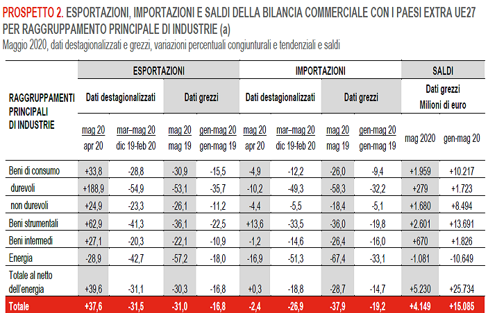 2020-06-27__Istat 002