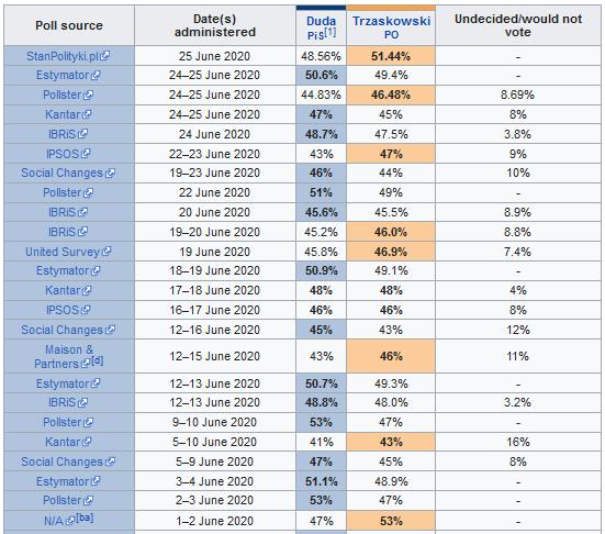 2020-06-28__Polonia Elezioni 013