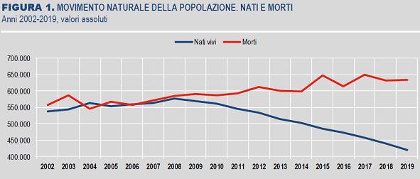 2020-07-14__ Istat 002