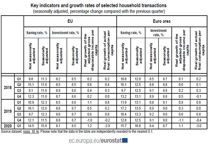2020-07-30__Eurostat 001