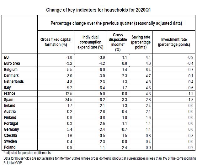 2020-07-30__Eurostat 002