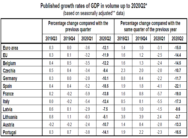 2020-07-31__ Eurozona Pil 002