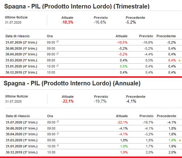 2020-07-31__ Spagna Pil 001