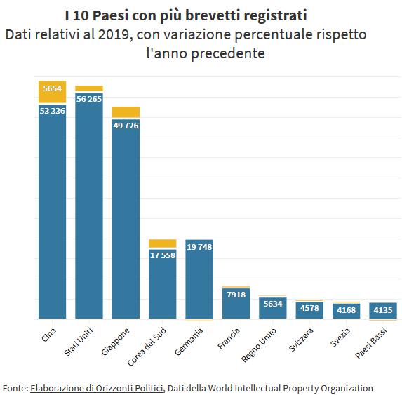 2020-08-22__ Brevetti 001