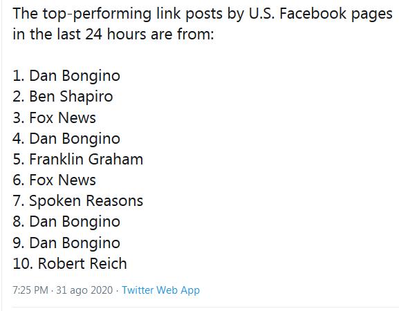 2020-09-02__ FB top 10