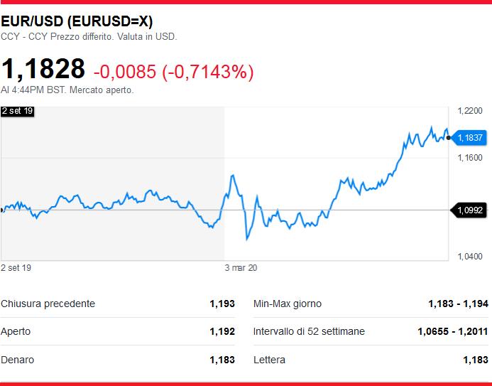 2020-09-05__ eur - Usd 001