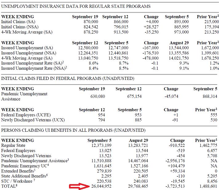 2020-09-24__ Usa Richieste primi sussidi 003