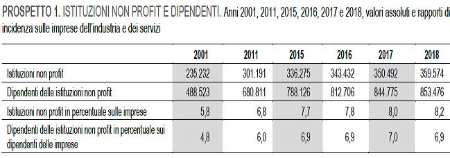 2020-10-12__ Non Profit 001