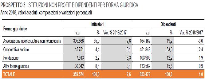 2020-10-12__ Non Profit 003