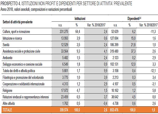 2020-10-12__ Non Profit 004