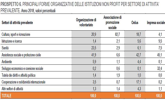 2020-10-12__ Non Profit 006