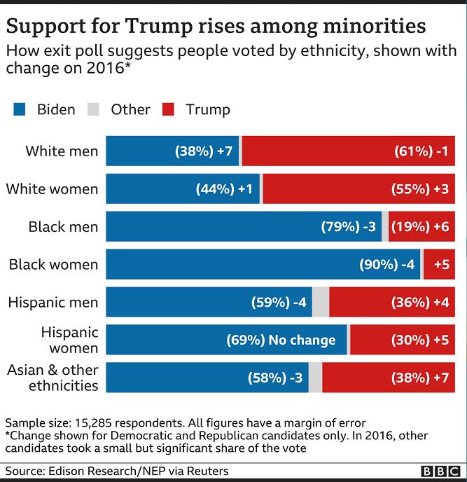 2020-11-24__Trump Minoranze 013