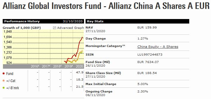 2020-11-28__ Allianz Cina 013