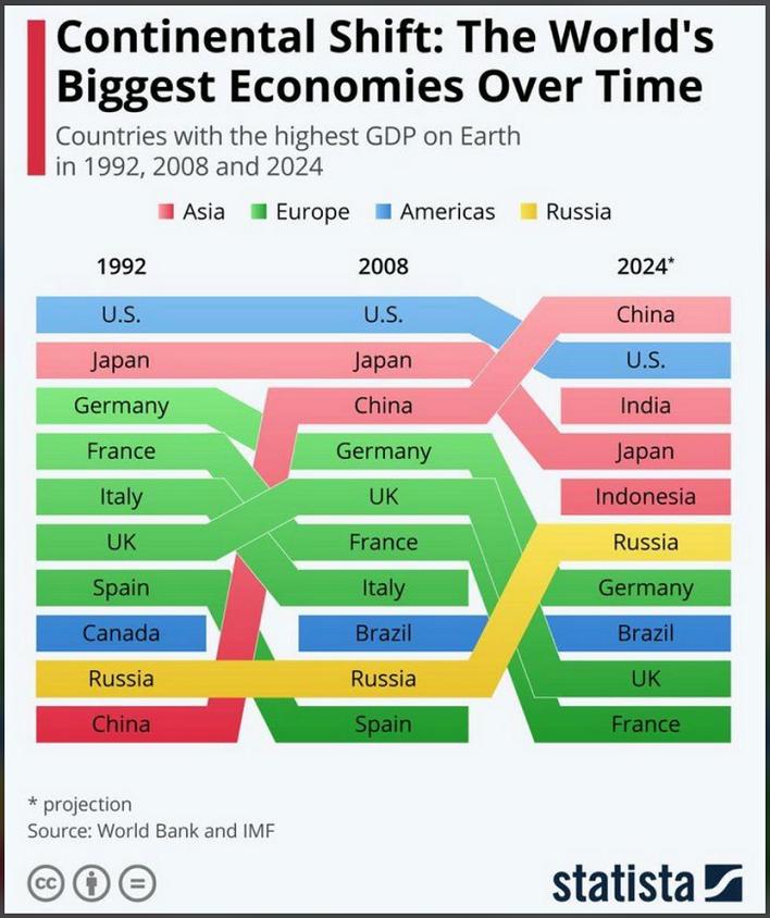 2021-01-02 Pil Mondiale Statista 013