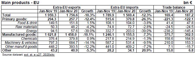 2021-01-18__ EU Trade 003