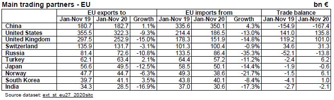 2021-01-18__ EU Trade 004