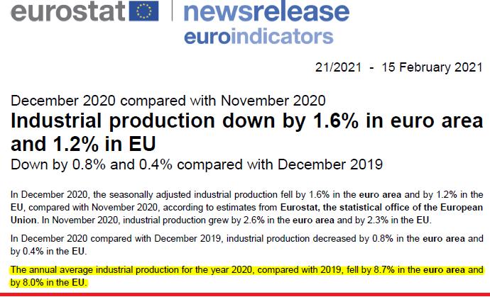 2021-02-16__ Eurostat produzione 001
