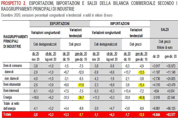 2021-02-17__ Italia Export 002